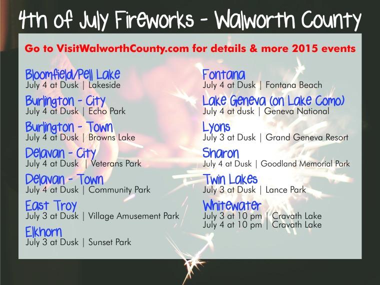 2015 July 4 Fireworks