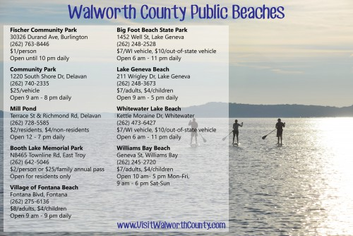 Walworth County Beaches