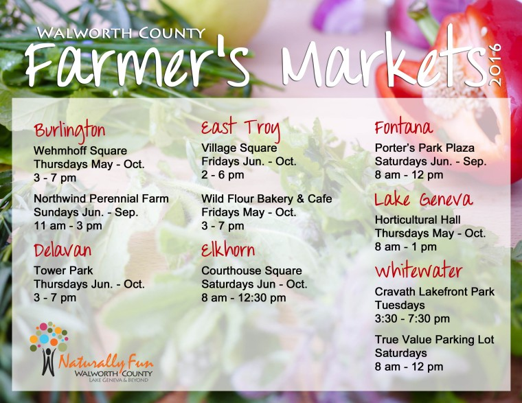 Walworth County, WI Farmers Markets 2016
