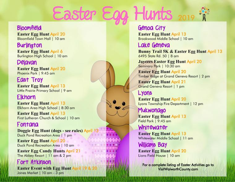 Easter Egg Hunts 2019